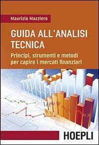 Guida all'analisi tecnica
