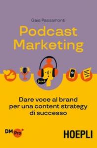 Podcast marketing