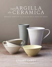 Dall'argilla alla ceramica
