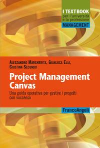 Project Management Canvas